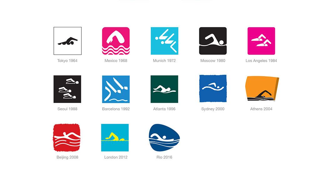 2012 Summer Olympics  Wikipedia